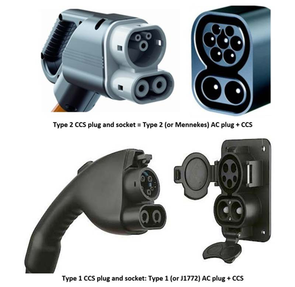 CCS (Combined Charging System)